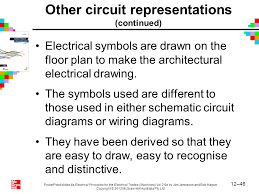 chapter 12 electrical drawing practices ppt video online download