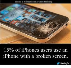 source is mentioned on weird factsorg 15 of iphones users use an