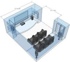 Home Theater Design Plans Inspiring Nifty Home Theater Seating - Home theater design plans