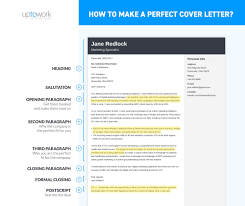 3 Main Components Of A Cover Letter
