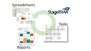 Excel Spreadsheet Development Stagetrak Mindmatters Technologies Inc