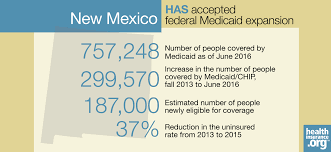 New mexico and the aca 39 s medicaid expansion eligibility