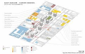 Kitchen Cabinet Space Saver Ideas 100 Centralized Floor Plan Intellibio Mbr Wastewater