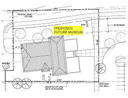 museum feasibility study