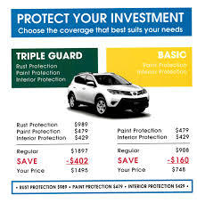 protect your investment ken shaw toyota