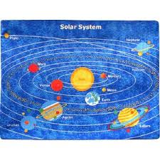 Outer Space Rug Outer Space Area Rugs You U0027ll Love Wayfair