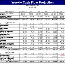 Flow Excel Template Weekly Flow Projection Template Forecasts Template Ms