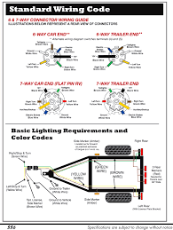 curt 7 way wiring diagram on download wirning diagrams incredible