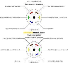 7 flat wiring diagram dolgular com