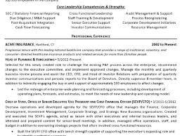 Resume Builder Online Free Ancient History Paper Term Topic Corrig Dissertation Philo Gratuit