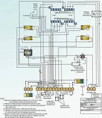 Overhead Door Safety Edge Electrical Maintenance Industrial Wiki Odesie By Tech Transfer