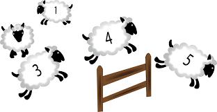 Sleep Number Bed Stores In Northern Virginia What U0027s Your Sleep Number Spencer Marker U0026 Co Long U0026 Foster