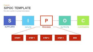 Sipoc Powerpoint And Keynote Template Slidebazaar Sipoc Model Ppt