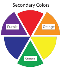 hues of purple how to mix and use colors paint