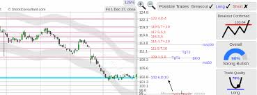 bac price quote 100 stock quote bac msn tgt target corp realtime prices