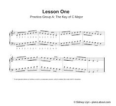 Piano Key Notes Ascending Piano Scales Piano Finger Techniques