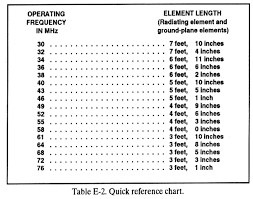 Ground Wire Size Table by Fm 7 92 The Infantry Reconnaissance Platoon And Squad Airborne