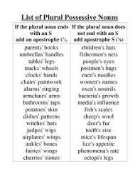 plural possessive noun print out a plural possessive noun list