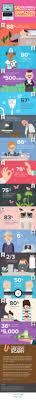 Einbauk He Pink 94 Best Industry U0026 Work Trends Images On Pinterest Career
