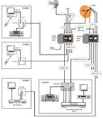 tv aerial wiring diagram tv wiring diagrams instruction