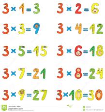 3 times table worksheet worksheet 3 multiplication table grass fedjp worksheet study site