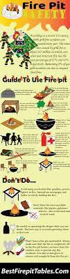 Firepit Safety Pit Safety Tips Infographics Best Pit Tables
