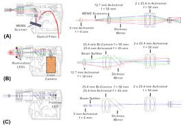 osa handheld ultrahigh speed swept source optical coherence