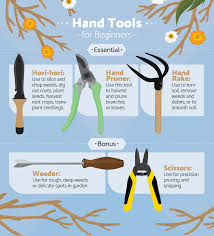 Types Of Garden Rakes - what gardening tools a beginner needs fix com