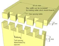 table saw blade width table saw dovetail jig specifications