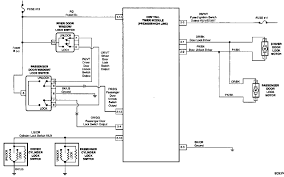 power door locks wikipedia wiring diagram for aftermarket door