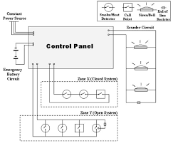 fire alarm control panel wikipedia cool system wiring diagram