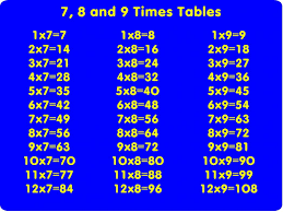 how to learn times tables in 5 minutes 7 times table worksheet chart printable