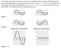 guide step writing sound waves and their properties worksheet from