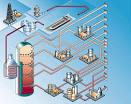 Encyclopédie Larousse en ligne - hydrocarbure