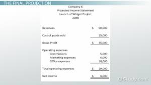 projected income example u0026 explanation video u0026 lesson