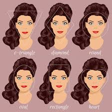 triangle and rectangular face hairstyle female set of different woman face shapes 2 stock illustration