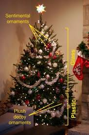 ideas for baby toddler pet proofing your tree home