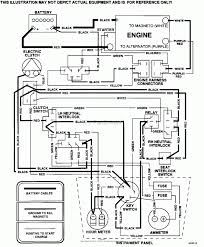 wiring diagrams electrical switchboard wiring diagram lighting