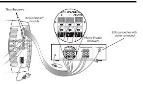 wiring diagram for home entertainment system u2013 the wiring diagram