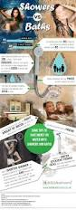 showers vs baths bella bathrooms blog infographic on showers vs baths