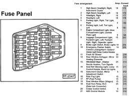 2004 audi a6 fuse box diagram audi wiring diagrams for diy car