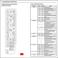 wiring diagram mobil eropa android apps on google play