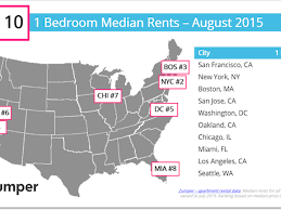average rent for 2 bedroom apartment of average rent by nyc neighborhood is as depressing as you d expect