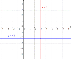 graphing linear equations free math worksheets