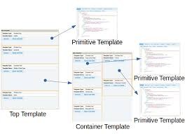 architecture html5 component based cms template engine
