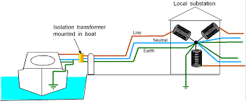 wiring diagram marine isolation transformer wiring diagram clean
