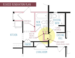 Renovation Plans House Renovation Plans Traditionz Us Traditionz Us