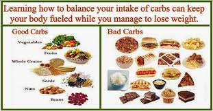 how many carbs should you eat for weight loss alivebynature