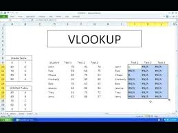 tutorial excel basic excel 2010 for beginners excel tutorial for beginners office excel