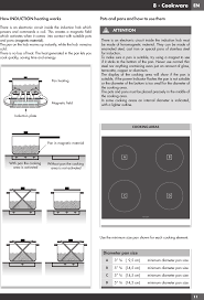 How Induction Cooktop Works Rtui Induction Range Top User Manual Use U0026 Care Manual Meneghetti Spa